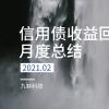 信用债收益回报月度总结:2021.02